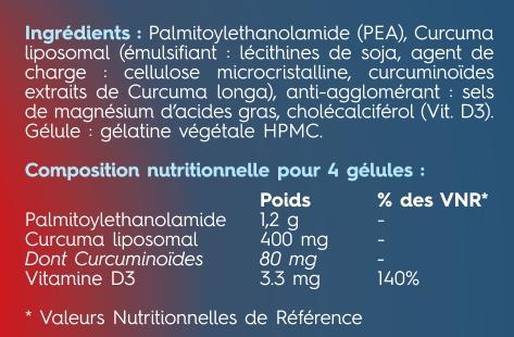 Composition complète du SynerDOL. Une solution anti-douleur naturelle rapide et sans effets secondaires. Développé par Jacques Prunier et SynerJ-Health, à qui l'on doit le célèbre SynerStem, SynerBoost et l'algue de Klamath AlphaOne.
